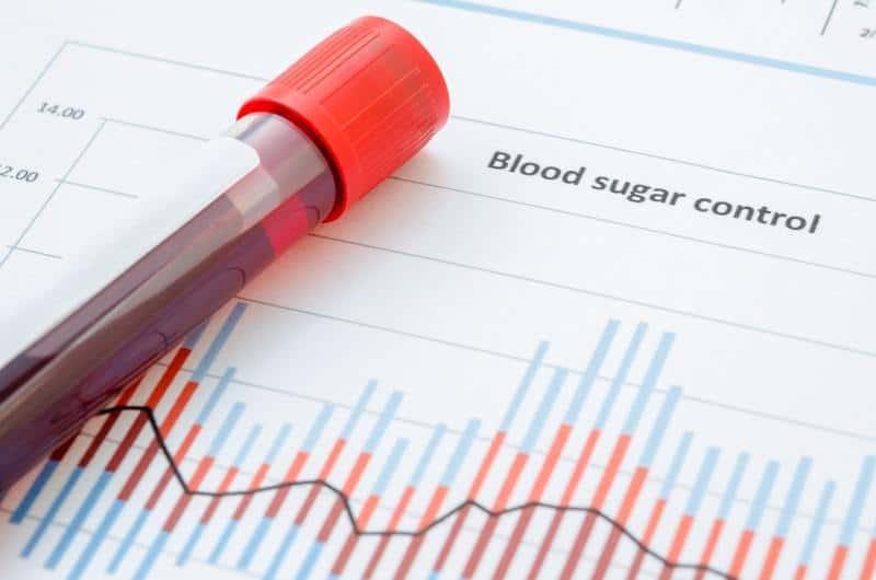 висока кръвна захар